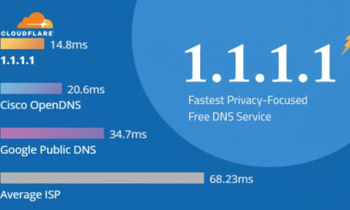 Internet più veloce e sicuro con il nuovo DNS 1.1.1.1 (aggiornamento)